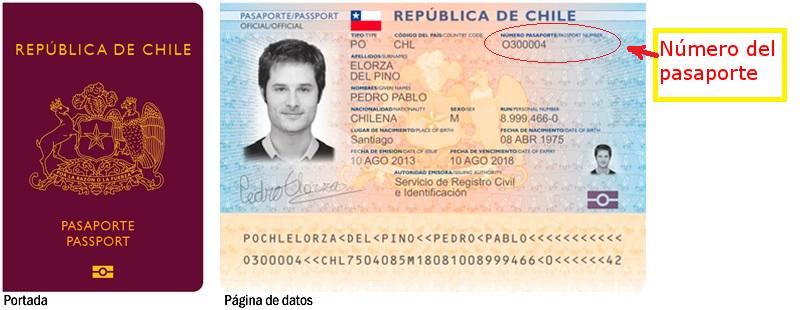 Número del pasaporte.